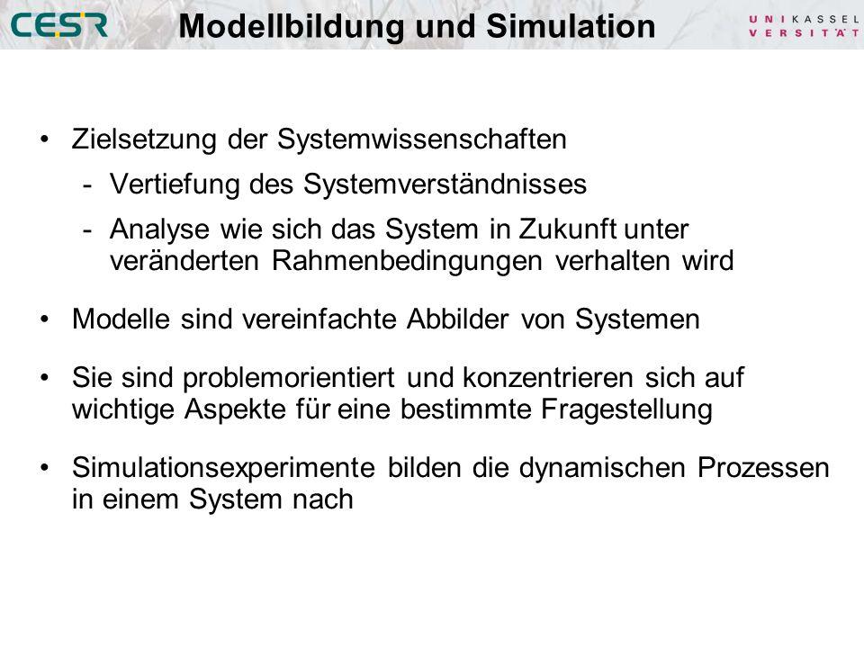 Modellbildung und Simulation Zielsetzung der Systemwissenschaften -Vertiefung des Systemverständnisses -Analyse wie sich das System in Zukunft unter veränderten Rahmenbedingungen verhalten wird Modelle sind vereinfachte Abbilder von Systemen Sie sind problemorientiert und konzentrieren sich auf wichtige Aspekte für eine bestimmte Fragestellung Simulationsexperimente bilden die dynamischen Prozessen in einem System nach