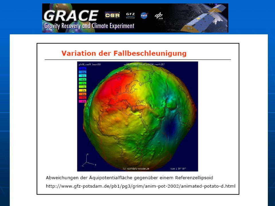 http://www.csr.utexas.edu/grace/gallery/gravity/ Das Schwerefeld der Erde mittels Satellitengeodäsie 1mGal = 10 -5 m/s 2 g = 9.81m/s 2 =981Gal