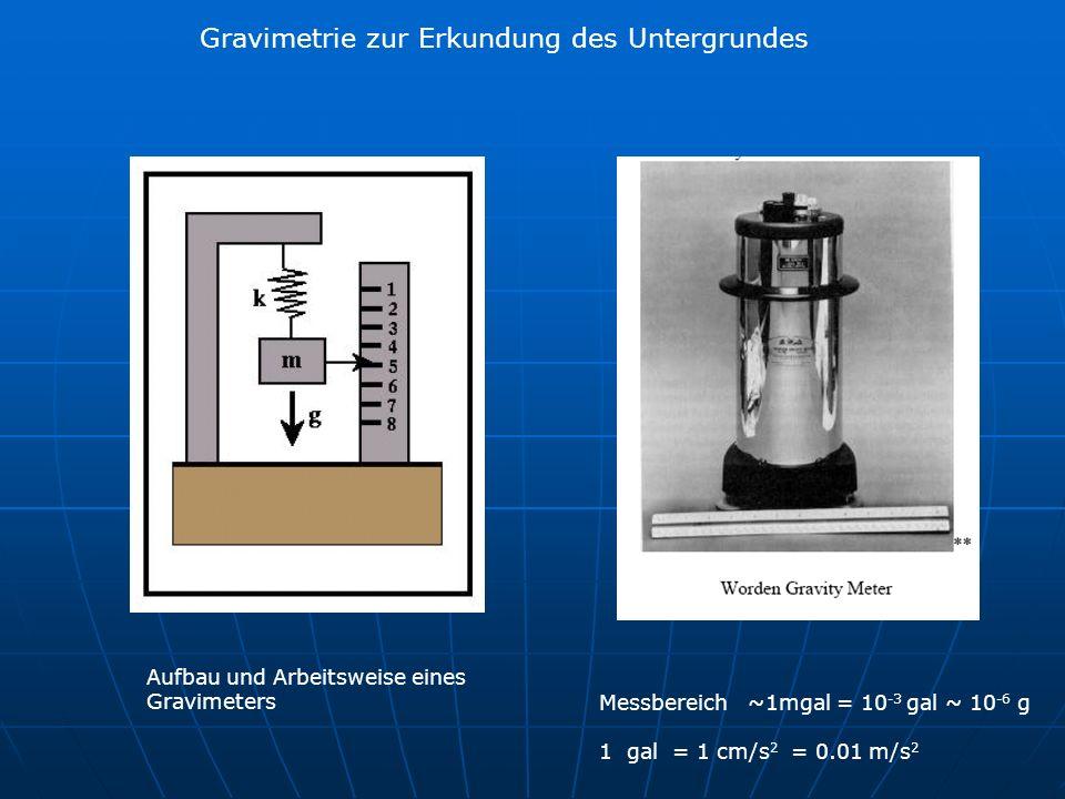 Gravimetrie zur Erkundung des Untergrundes Aufbau und Arbeitsweise eines Gravimeters Messbereich ~1mgal = 10 -3 gal ~ 10 -6 g 1 gal = 1 cm/s 2 = 0.01 m/s 2