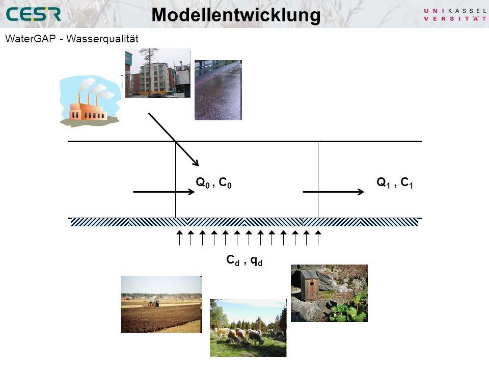 Modellentwicklung Q 0, C 0 C d, q d Q 1, C 1 WaterGAP - Wasserqualität