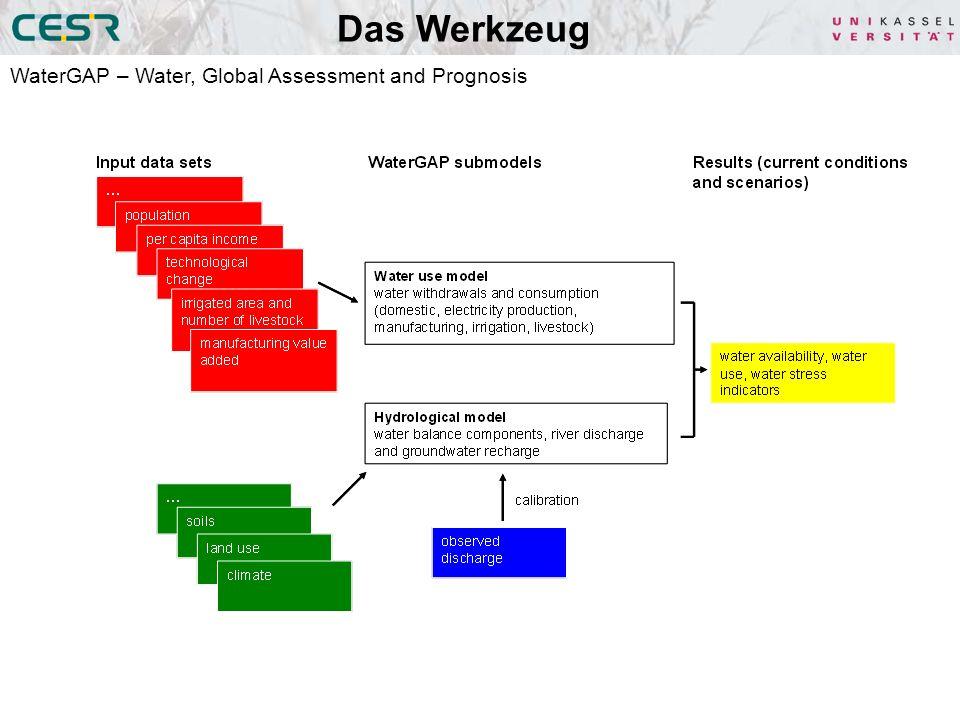 Das Werkzeug WaterGAP – Water, Global Assessment and Prognosis