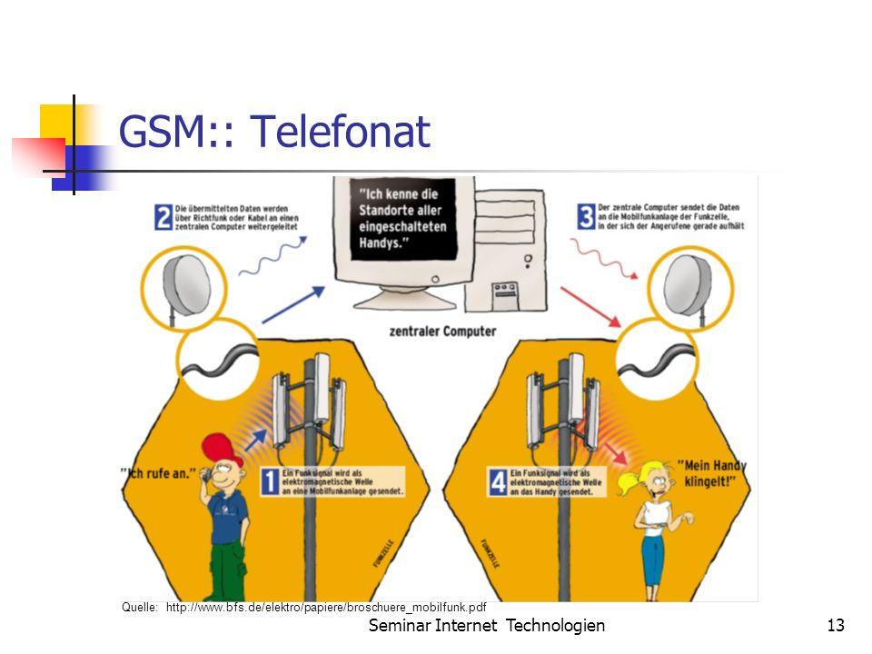 Seminar Internet Technologien13 GSM:: Telefonat Quelle: http://www.bfs.de/elektro/papiere/broschuere_mobilfunk.pdf