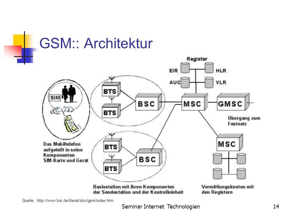 Seminar Internet Technologien14 GSM:: Architektur Quelle: http://www.bsi.de/literat/doc/gsm/index.htm