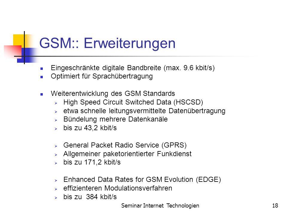 Seminar Internet Technologien18 GSM:: Erweiterungen Eingeschränkte digitale Bandbreite (max.