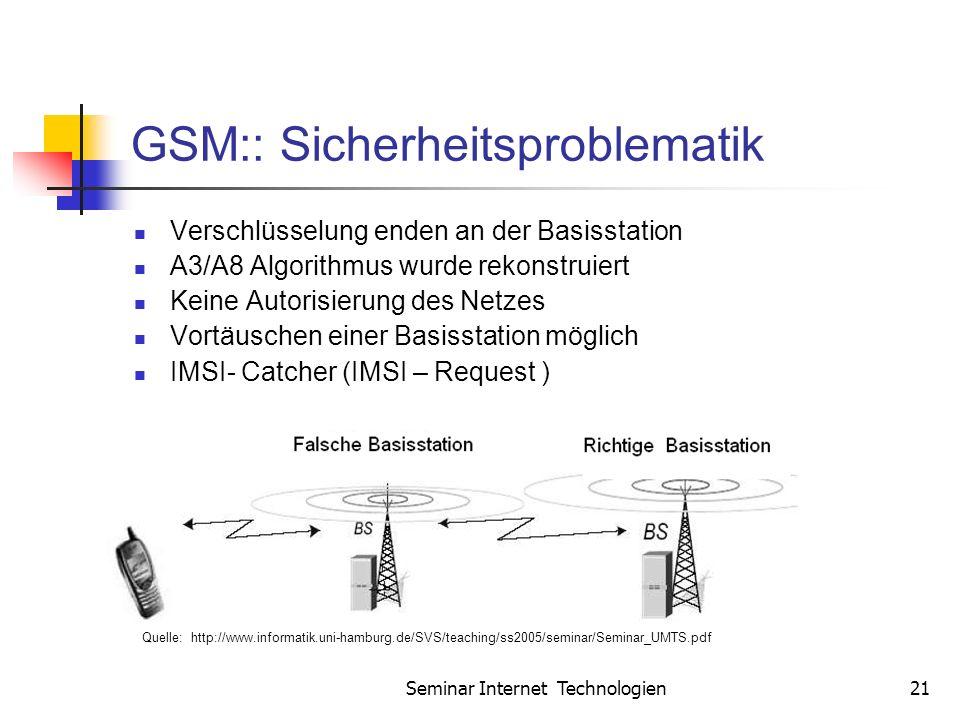 Seminar Internet Technologien21 GSM:: Sicherheitsproblematik Verschlüsselung enden an der Basisstation A3/A8 Algorithmus wurde rekonstruiert Keine Autorisierung des Netzes Vortäuschen einer Basisstation möglich IMSI- Catcher (IMSI – Request ) Quelle: http://www.informatik.uni-hamburg.de/SVS/teaching/ss2005/seminar/Seminar_UMTS.pdf