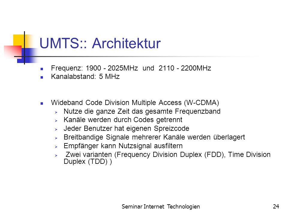 Seminar Internet Technologien24 UMTS:: Architektur Frequenz: 1900 - 2025MHz und 2110 - 2200MHz Kanalabstand: 5 MHz Wideband Code Division Multiple Access (W-CDMA) Nutze die ganze Zeit das gesamte Frequenzband Kanäle werden durch Codes getrennt Jeder Benutzer hat eigenen Spreizcode Breitbandige Signale mehrerer Kanäle werden überlagert Empfänger kann Nutzsignal ausfiltern Zwei varianten (Frequency Division Duplex (FDD), Time Division Duplex (TDD) )
