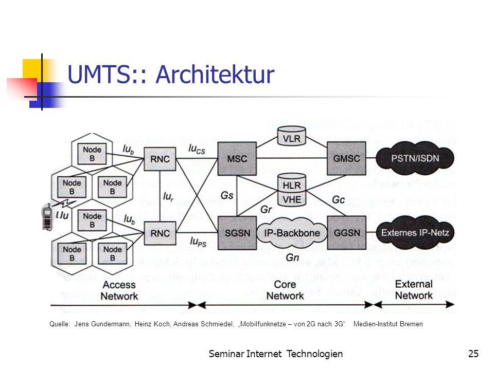 Seminar Internet Technologien25 UMTS:: Architektur Quelle: Jens Gundermann, Heinz Koch, Andreas Schmiedel, Mobilfunknetze – von 2G nach 3G Medien-Institut Bremen