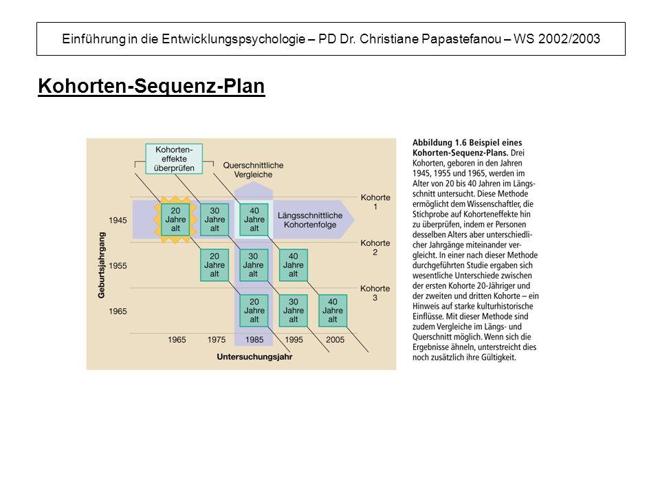 Einführung in die Entwicklungspsychologie – PD Dr. Christiane Papastefanou – WS 2002/2003 Kohorten-Sequenz-Plan