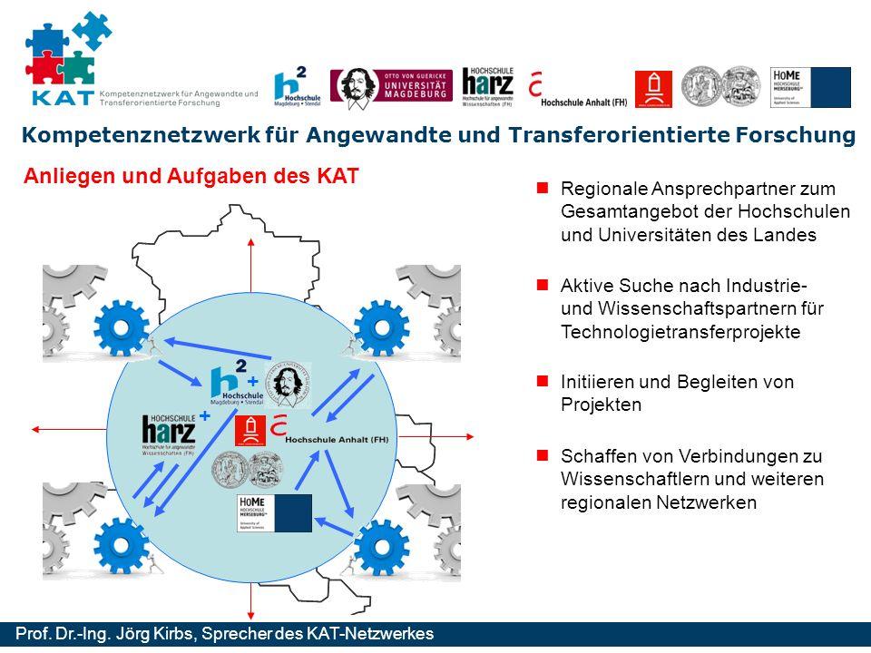 Kompetenznetzwerk für Angewandte und Transferorientierte Forschung Prof. Dr.-Ing. Jörg Kirbs, Sprecher des KAT-Netzwerkes Aktive Suche nach Industrie-
