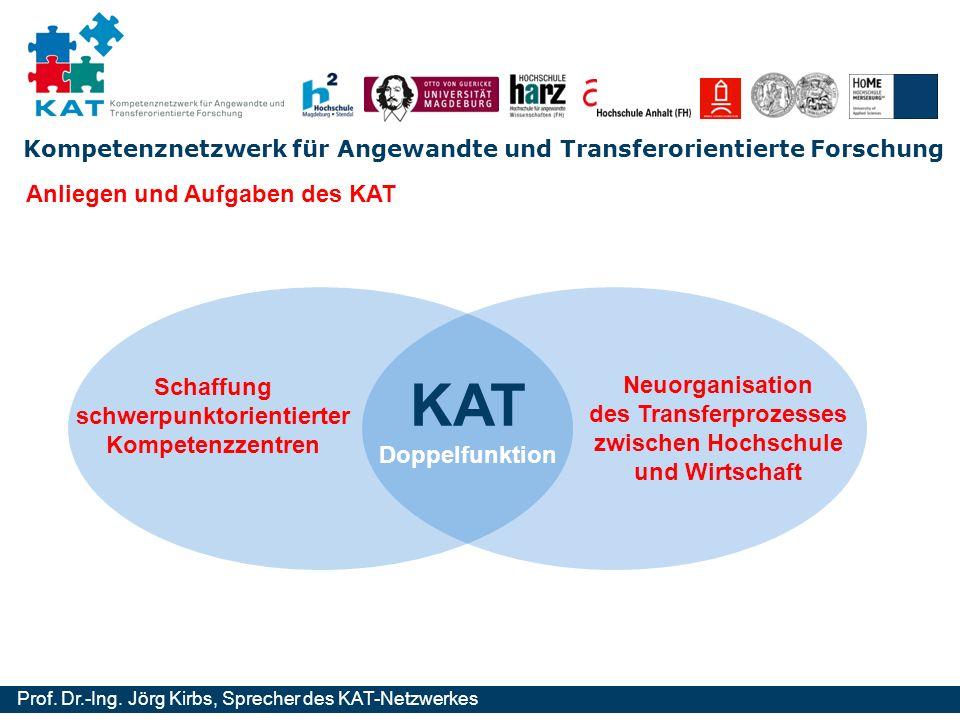 Kompetenznetzwerk für Angewandte und Transferorientierte Forschung Prof. Dr.-Ing. Jörg Kirbs, Sprecher des KAT-Netzwerkes Neuorganisation des Transfer