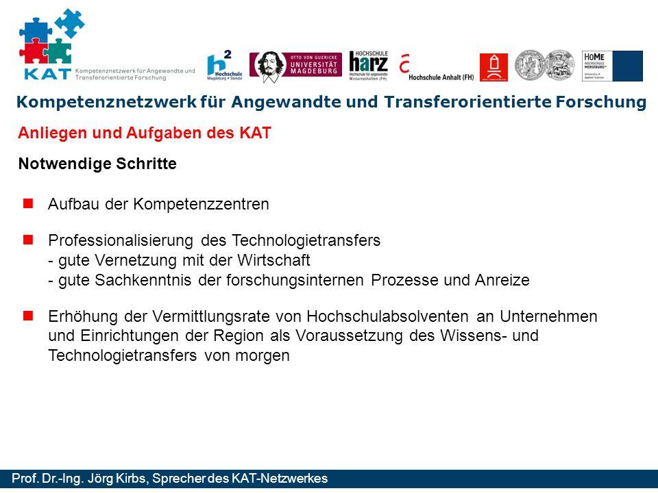 Kompetenznetzwerk für Angewandte und Transferorientierte Forschung Prof. Dr.-Ing. Jörg Kirbs, Sprecher des KAT-Netzwerkes Aufbau der Kompetenzzentren