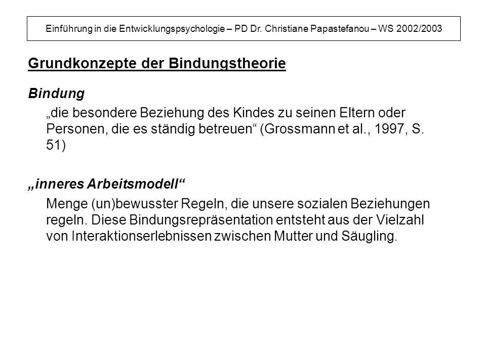 Einführung in die Entwicklungspsychologie – PD Dr. Christiane Papastefanou – WS 2002/2003 Grundkonzepte der Bindungstheorie Bindung die besondere Bezi