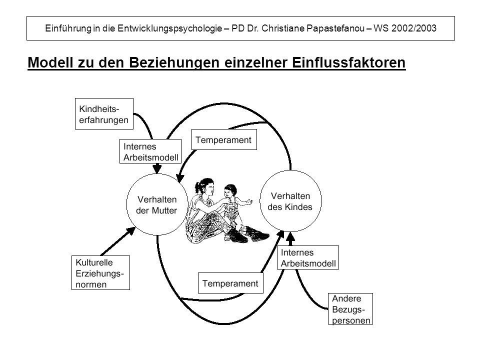 Einführung in die Entwicklungspsychologie – PD Dr. Christiane Papastefanou – WS 2002/2003 Modell zu den Beziehungen einzelner Einflussfaktoren