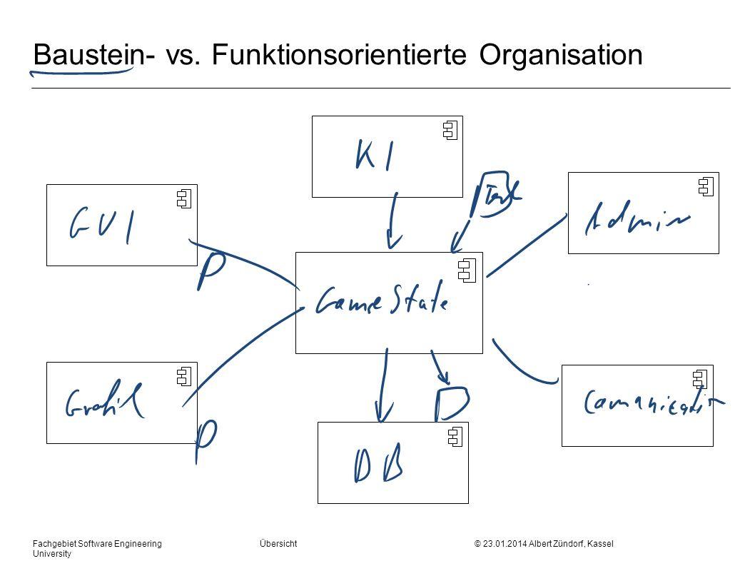 Fachgebiet Software Engineering Übersicht © 23.01.2014 Albert Zündorf, Kassel University Baustein- vs. Funktionsorientierte Organisation