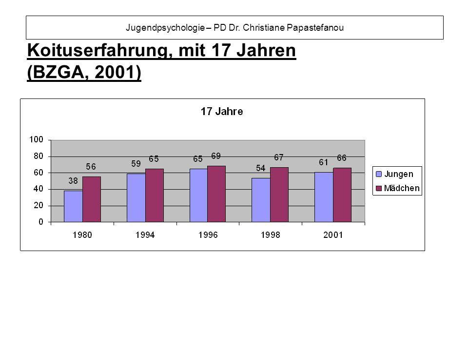 Jugendpsychologie – PD Dr. Christiane Papastefanou Koituserfahrung, mit 17 Jahren (BZGA, 2001)