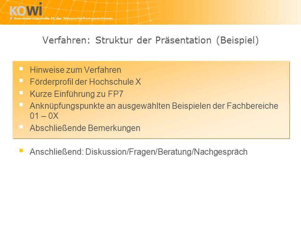 Verfahren: Struktur der Präsentation (Beispiel) Hinweise zum Verfahren Förderprofil der Hochschule X Kurze Einführung zu FP7 Anknüpfungspunkte an ausg