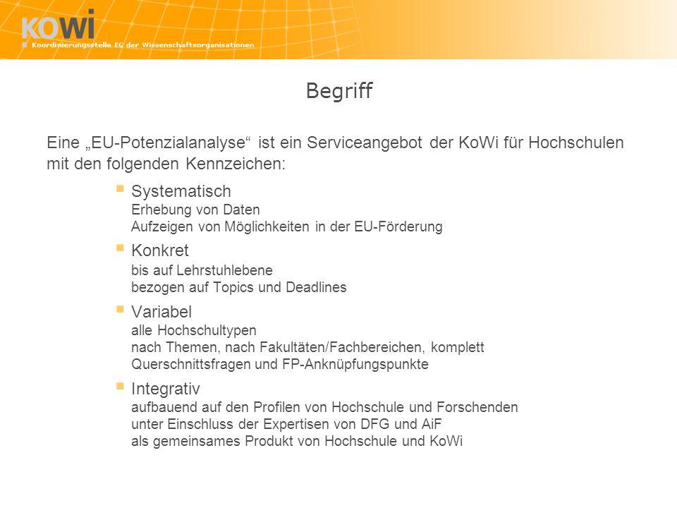 Eine EU-Potenzialanalyse ist ein Serviceangebot der KoWi für Hochschulen mit den folgenden Kennzeichen: Systematisch Erhebung von Daten Aufzeigen von