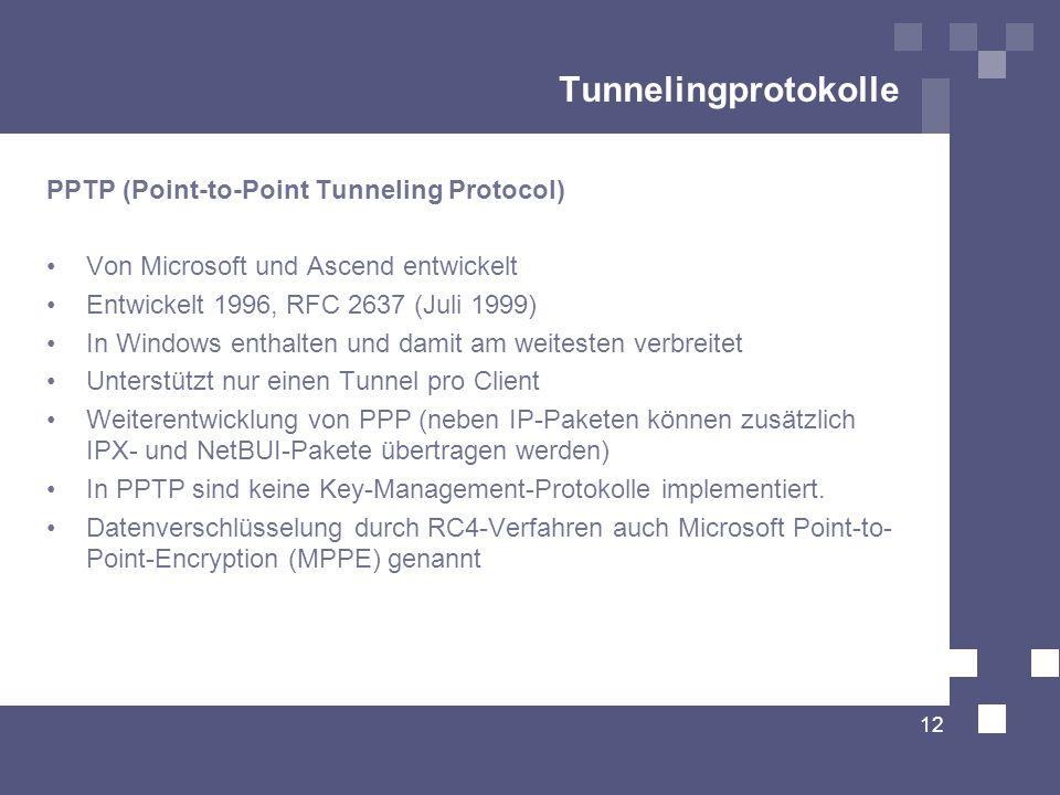 Tunnelingprotokolle PPTP (Point-to-Point Tunneling Protocol) Von Microsoft und Ascend entwickelt Entwickelt 1996, RFC 2637 (Juli 1999) In Windows enth