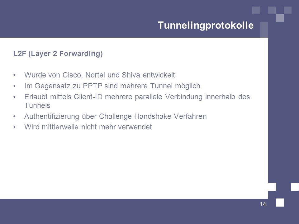 Tunnelingprotokolle L2F (Layer 2 Forwarding) Wurde von Cisco, Nortel und Shiva entwickelt Im Gegensatz zu PPTP sind mehrere Tunnel möglich Erlaubt mit