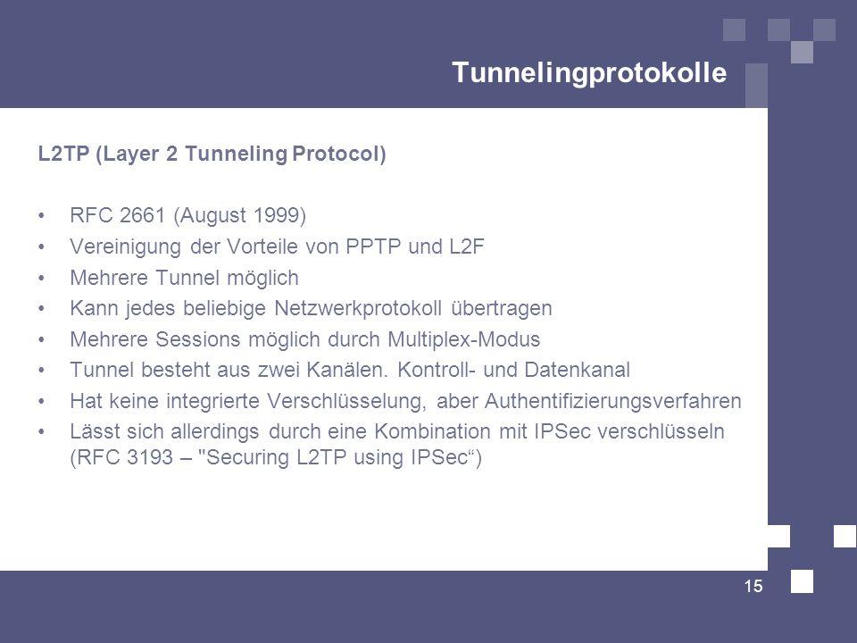 Tunnelingprotokolle L2TP (Layer 2 Tunneling Protocol) RFC 2661 (August 1999) Vereinigung der Vorteile von PPTP und L2F Mehrere Tunnel möglich Kann jed