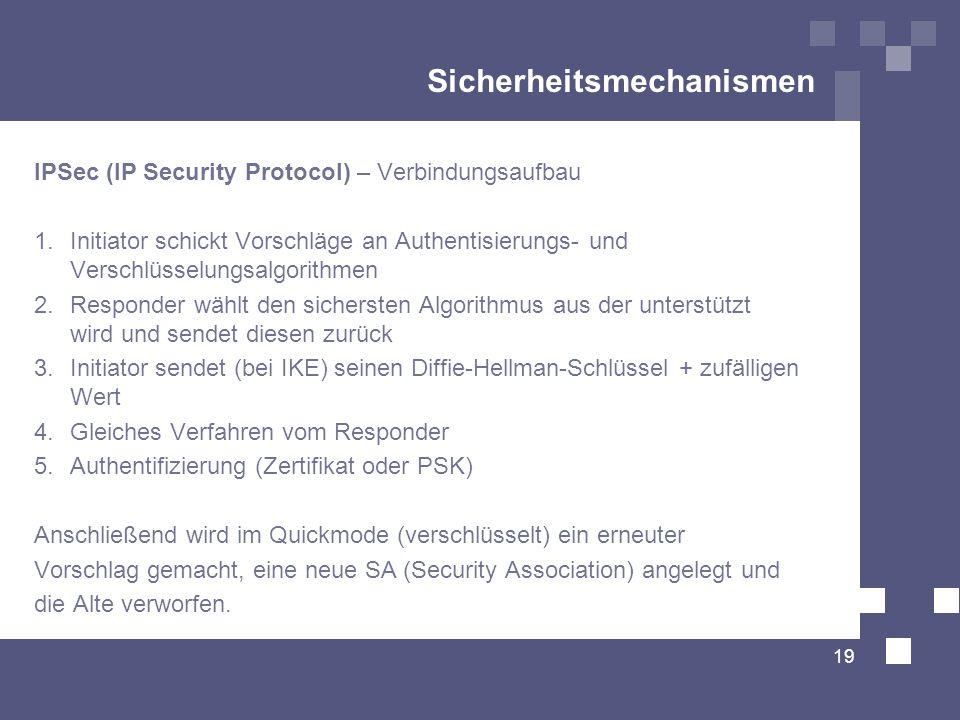 Sicherheitsmechanismen IPSec (IP Security Protocol) – Verbindungsaufbau 1.Initiator schickt Vorschläge an Authentisierungs- und Verschlüsselungsalgori