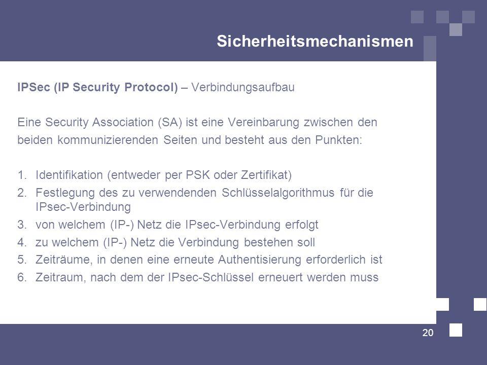 Sicherheitsmechanismen IPSec (IP Security Protocol) – Verbindungsaufbau Eine Security Association (SA) ist eine Vereinbarung zwischen den beiden kommu