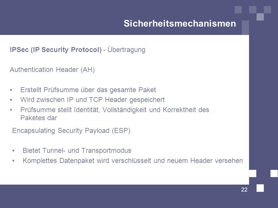 Sicherheitsmechanismen IPSec (IP Security Protocol) - Übertragung Authentication Header (AH) Erstellt Prüfsumme über das gesamte Paket Wird zwischen I