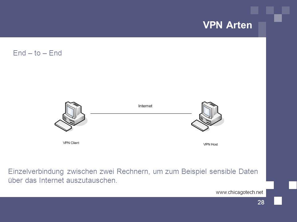 VPN Arten End – to – End 28 Einzelverbindung zwischen zwei Rechnern, um zum Beispiel sensible Daten über das Internet auszutauschen. www.chicagotech.n
