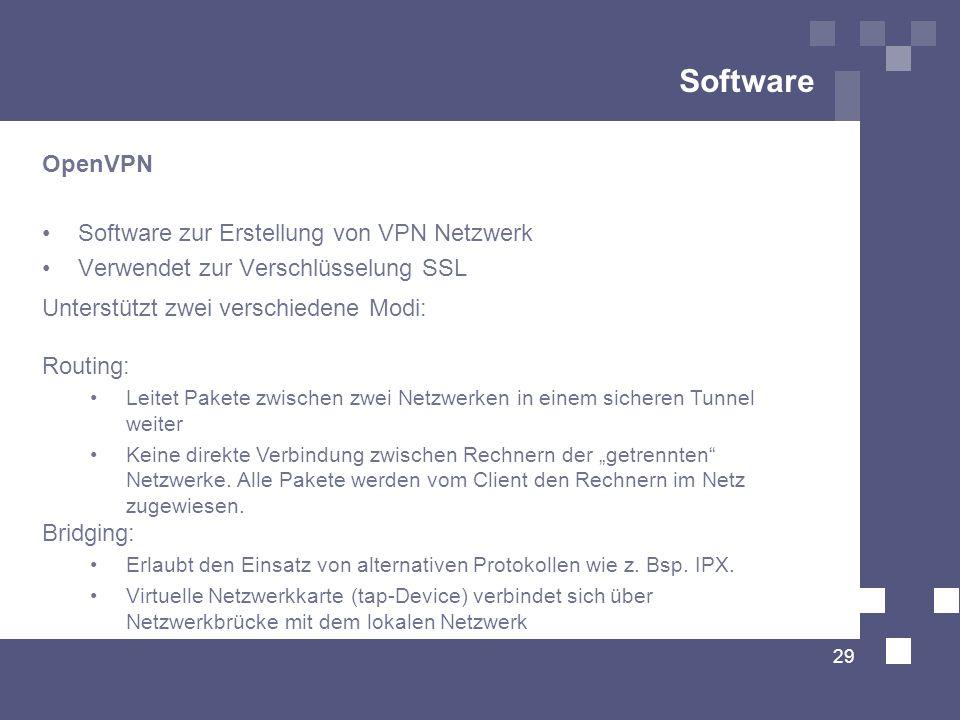 Software OpenVPN Software zur Erstellung von VPN Netzwerk Verwendet zur Verschlüsselung SSL 29 Unterstützt zwei verschiedene Modi: Routing: Leitet Pak