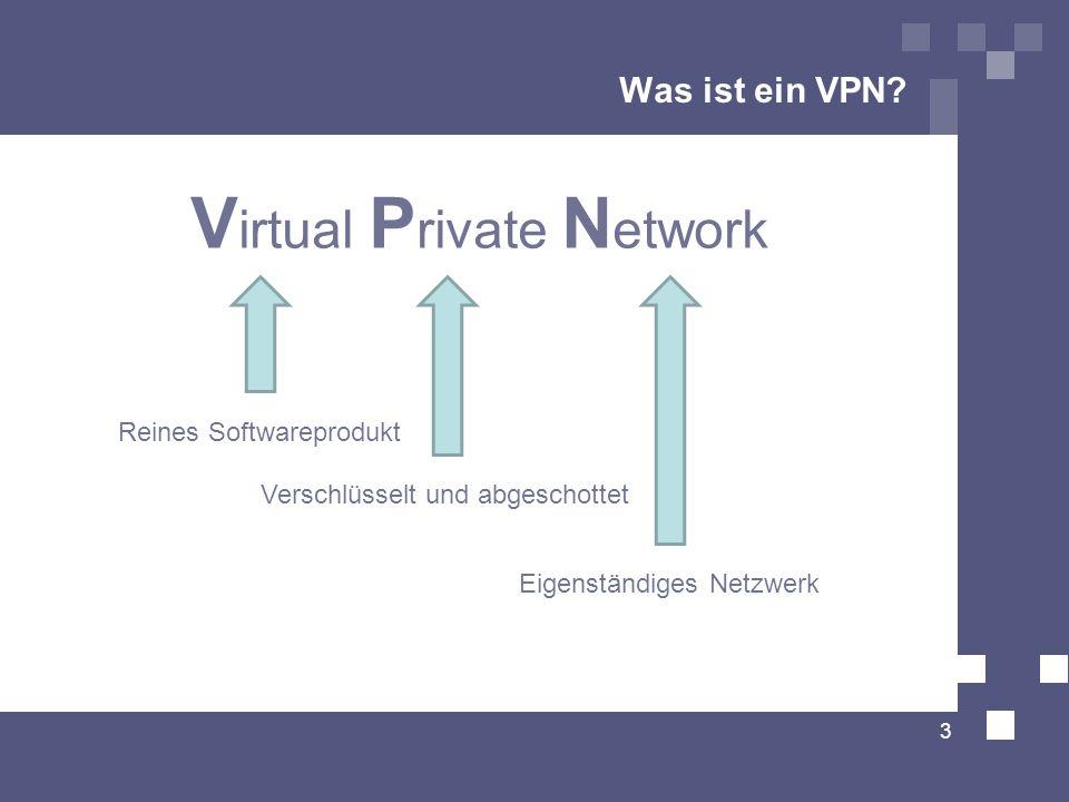 3 Was ist ein VPN? V irtual P rivate N etwork Reines Softwareprodukt Verschlüsselt und abgeschottet Eigenständiges Netzwerk