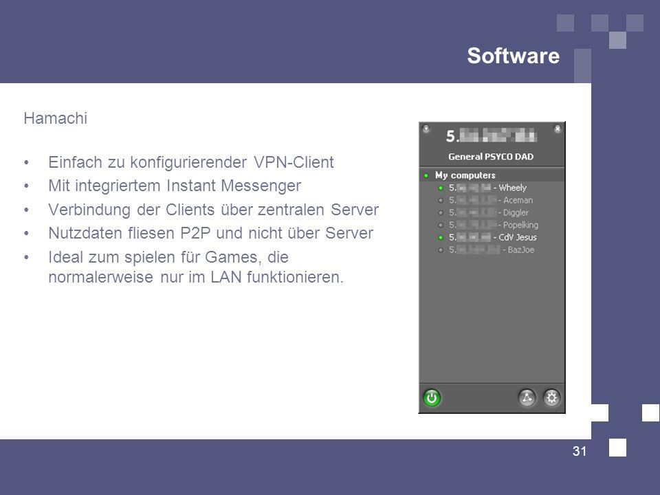 Software 31 Hamachi Einfach zu konfigurierender VPN-Client Mit integriertem Instant Messenger Verbindung der Clients über zentralen Server Nutzdaten f