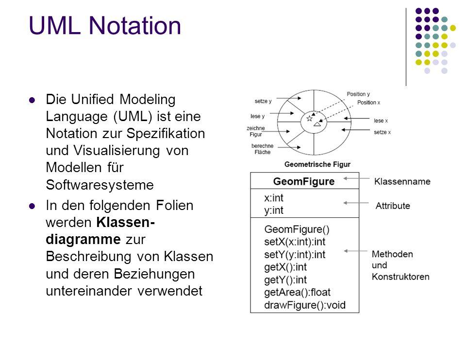 UML Notation Die Unified Modeling Language (UML) ist eine Notation zur Spezifikation und Visualisierung von Modellen für Softwaresysteme In den folgen