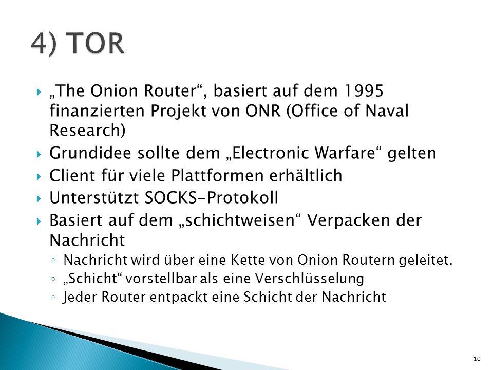 The Onion Router, basiert auf dem 1995 finanzierten Projekt von ONR (Office of Naval Research) Grundidee sollte dem Electronic Warfare gelten Client f