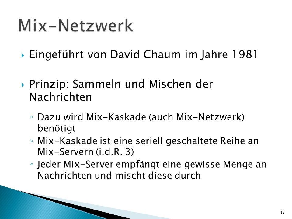 Eingeführt von David Chaum im Jahre 1981 Prinzip: Sammeln und Mischen der Nachrichten Dazu wird Mix-Kaskade (auch Mix-Netzwerk) benötigt Mix-Kaskade i