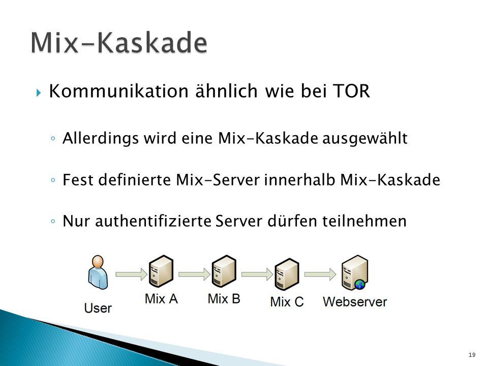 Kommunikation ähnlich wie bei TOR Allerdings wird eine Mix-Kaskade ausgewählt Fest definierte Mix-Server innerhalb Mix-Kaskade Nur authentifizierte Se