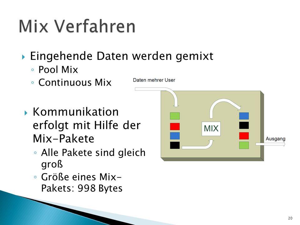 Eingehende Daten werden gemixt Pool Mix Continuous Mix 20 Kommunikation erfolgt mit Hilfe der Mix-Pakete Alle Pakete sind gleich groß Größe eines Mix-