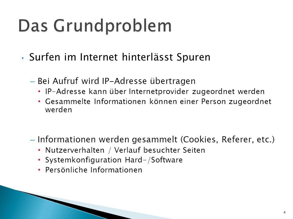 Surfen im Internet hinterlässt Spuren – Bei Aufruf wird IP-Adresse übertragen IP-Adresse kann über Internetprovider zugeordnet werden Gesammelte Infor