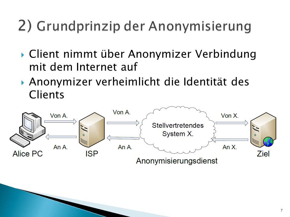 Client nimmt über Anonymizer Verbindung mit dem Internet auf Anonymizer verheimlicht die Identität des Clients 7