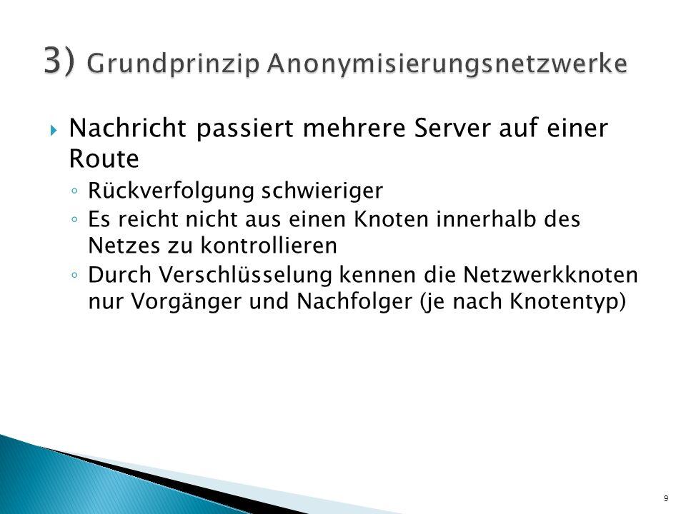 Nachricht passiert mehrere Server auf einer Route Rückverfolgung schwieriger Es reicht nicht aus einen Knoten innerhalb des Netzes zu kontrollieren Du