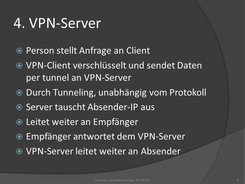 4. VPN-Server Person stellt Anfrage an Client VPN-Client verschlüsselt und sendet Daten per tunnel an VPN-Server Durch Tunneling, unabhängig vom Proto