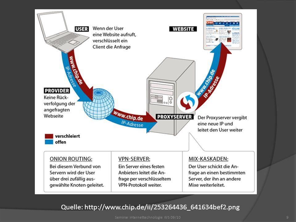 Privatsphäre ist wie Sauerstoff – man schätzt sie erst, wenn sie fehlt John Emontspool 20Seminar Internettechnologie WS 09/10 Quelle : http://i35.tinypic.com/121uywk.jpg