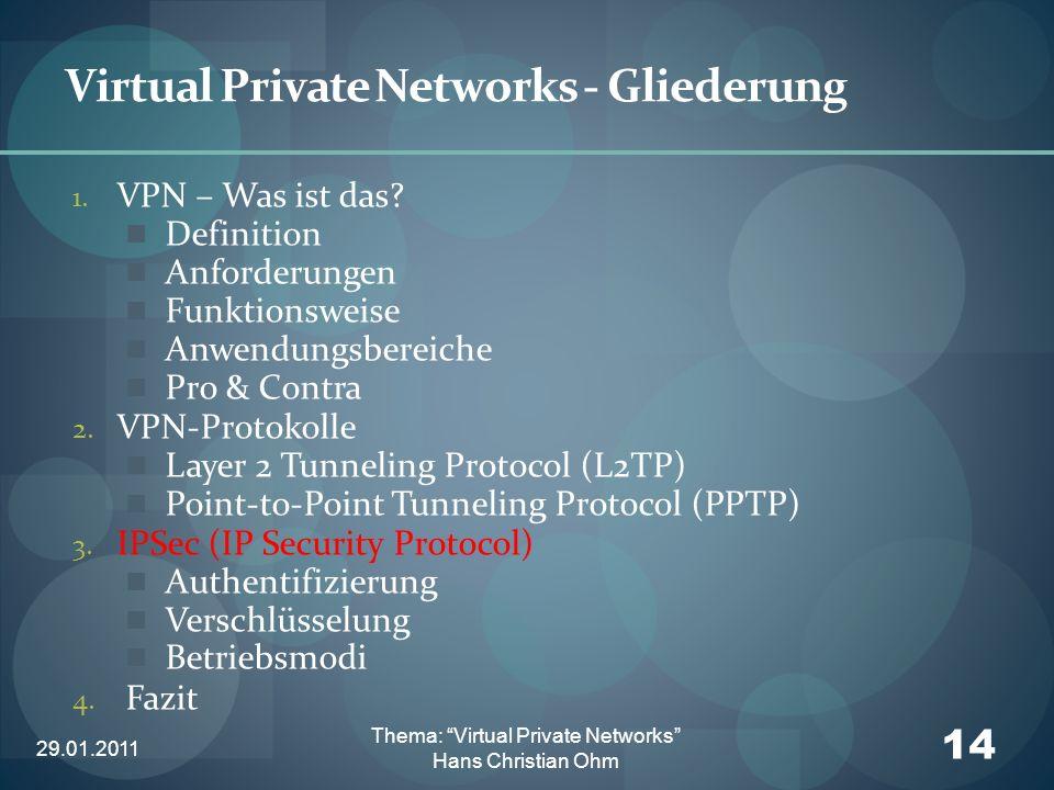 29.01.2011 14 Thema: Virtual Private Networks Hans Christian Ohm Virtual Private Networks - Gliederung 1. VPN – Was ist das? Definition Anforderungen
