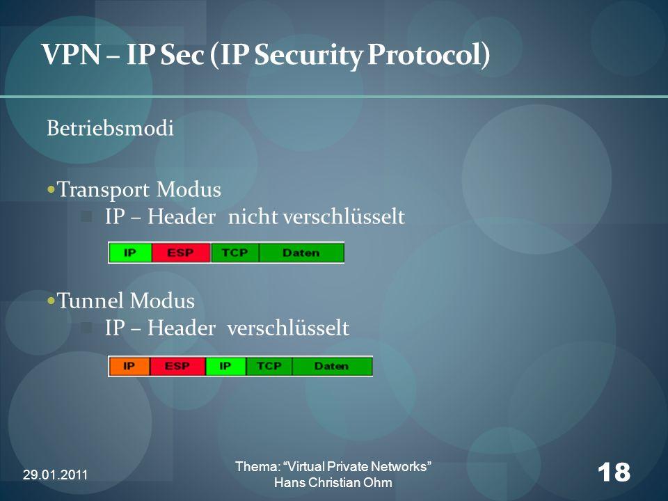29.01.2011 18 Thema: Virtual Private Networks Hans Christian Ohm VPN – IP Sec (IP Security Protocol) Betriebsmodi Transport Modus IP – Header nicht ve