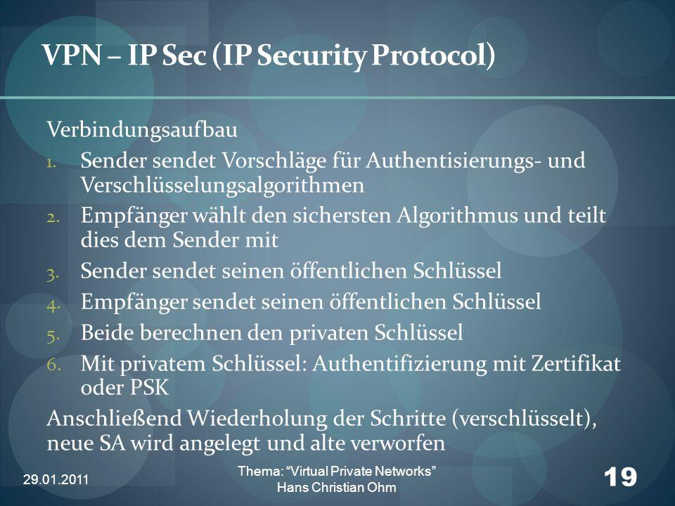 29.01.2011 19 Thema: Virtual Private Networks Hans Christian Ohm VPN – IP Sec (IP Security Protocol) Verbindungsaufbau 1. Sender sendet Vorschläge für