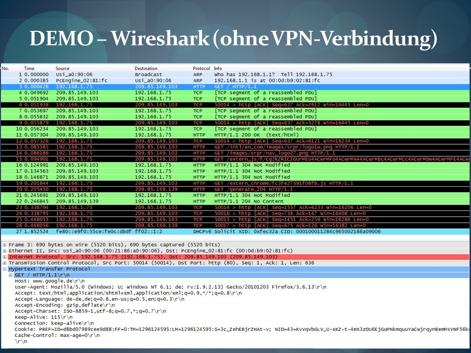 29.01.2011 26 Thema: Virtual Private Networks Hans Christian Ohm DEMO – Wireshark (ohne VPN-Verbindung)