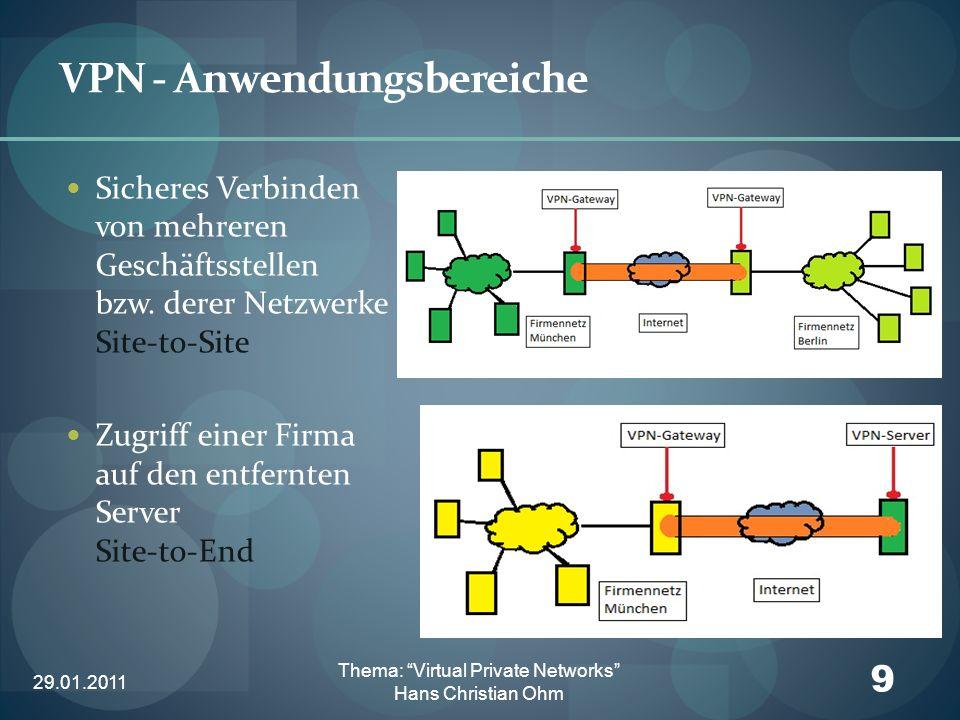 29.01.2011 10 Thema: Virtual Private Networks Hans Christian Ohm VPN – Pro & Contra Pro Kostengünstig Sicher Flexibel Contra Abhängig von der Verfügbarkeit anderer Netzwerke Kompatibilitätsprobleme Aufwand zu Erhaltung der Sicherheit