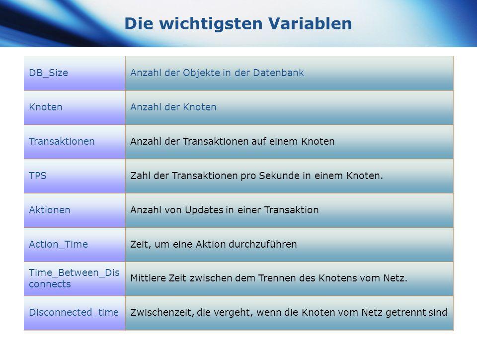 www.themegallery.com Company Logo Die wichtigsten Variablen DB_SizeAnzahl der Objekte in der Datenbank KnotenAnzahl der Knoten TransaktionenAnzahl der