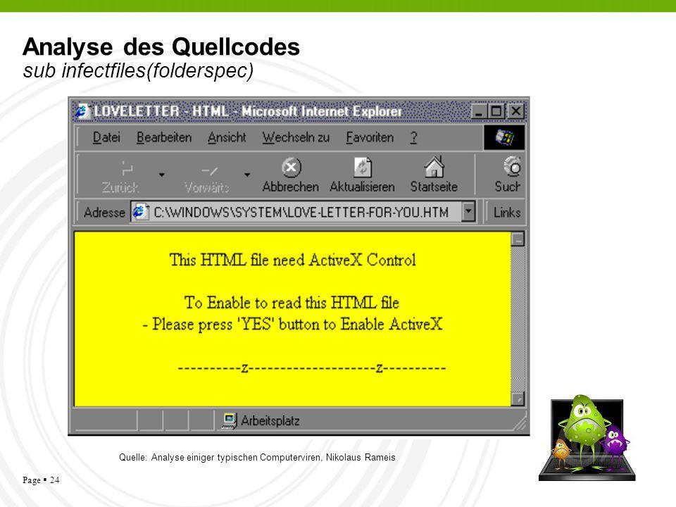 Page 24 Analyse des Quellcodes sub infectfiles(folderspec) Quelle: Analyse einiger typischen Computerviren, Nikolaus Rameis