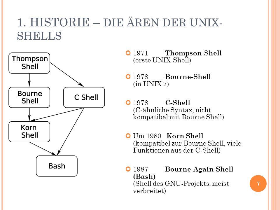 1. HISTORIE – DIE ÄREN DER UNIX- SHELLS 1971 Thompson-Shell (erste UNIX-Shell) 1978 Bourne-Shell (in UNIX 7) 1978 C-Shell (C-ähnliche Syntax, nicht ko