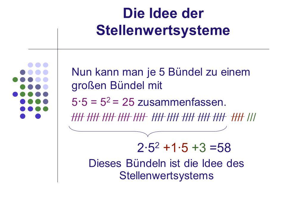 Die Idee der Stellenwertsysteme Nun kann man je 5 Bündel zu einem großen Bündel mit 5 5 = 5 2 = 25 zusammenfassen. //// //// //// //// //// //// ////
